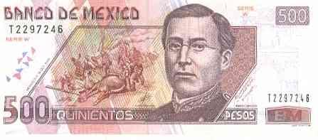 Mazatlan Mexico Dollars And Pesos Dinero